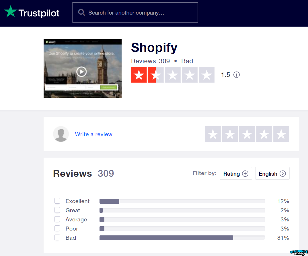Shopify Poor Rating
