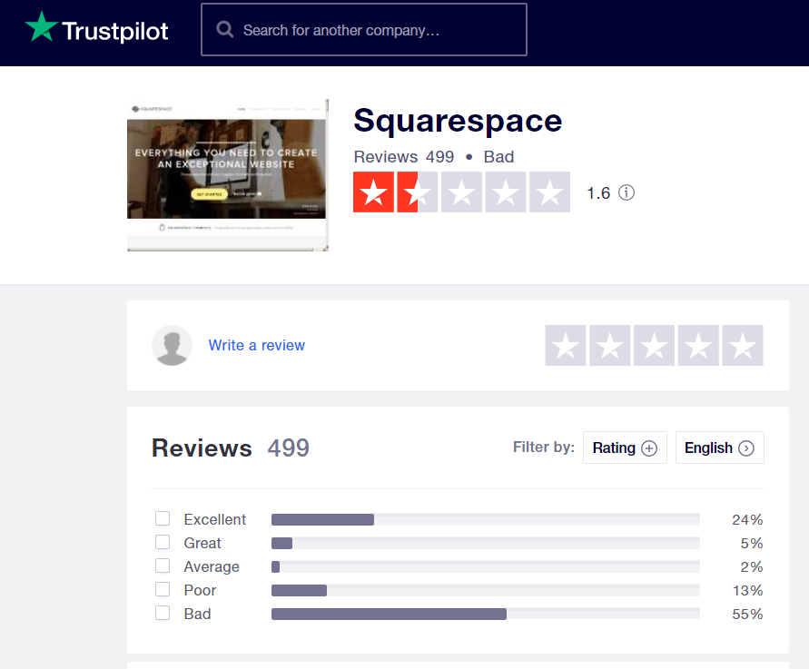 Squarespace Poor Support