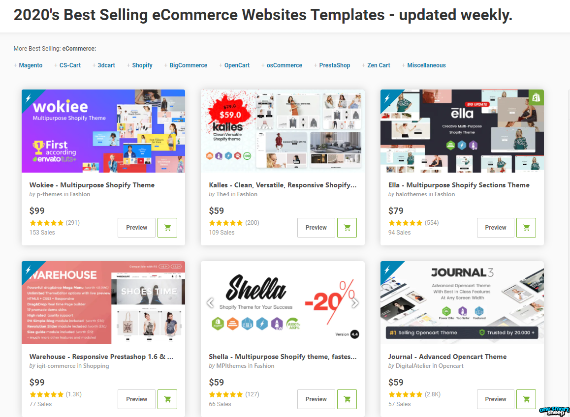 Themeforest Popular ECommerce Websites Themes