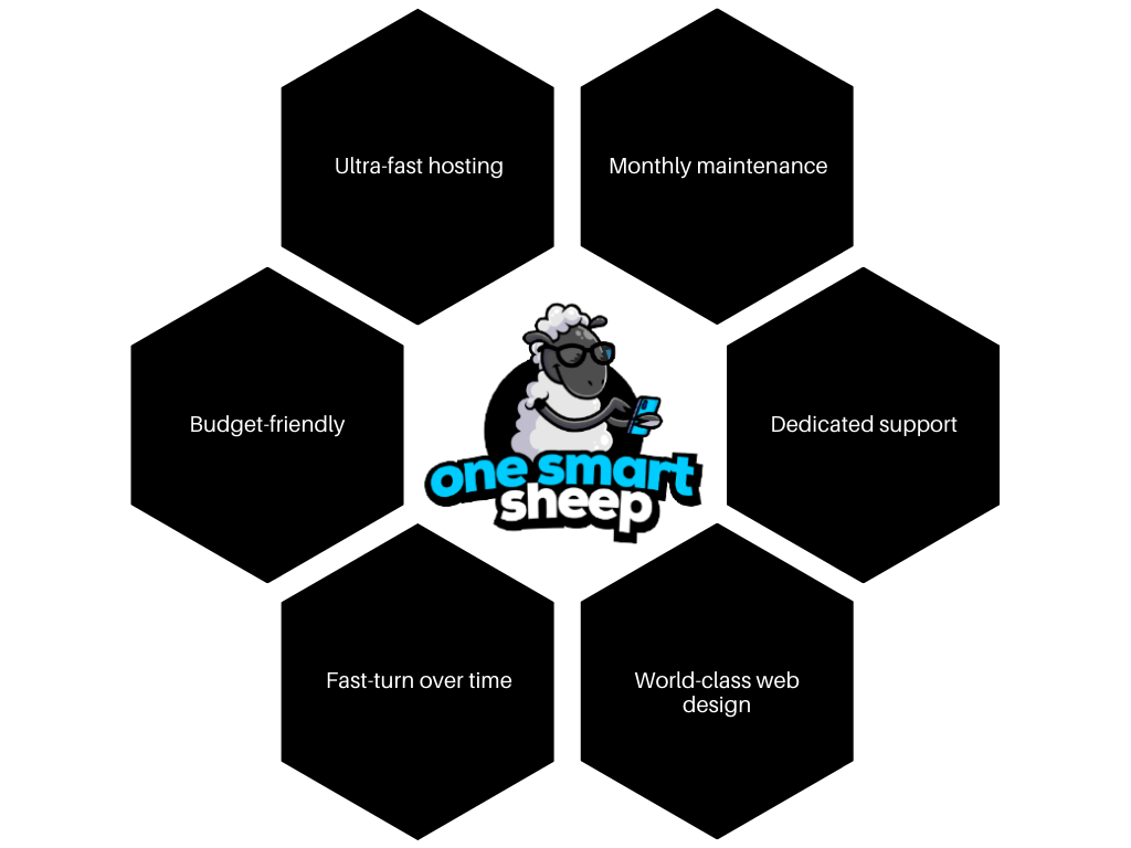 One Smart Sheep Features 1