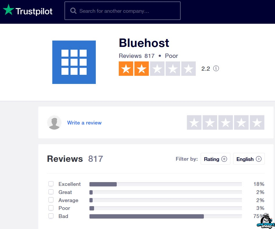 Bluehost Bad Reviews On Trustpilot