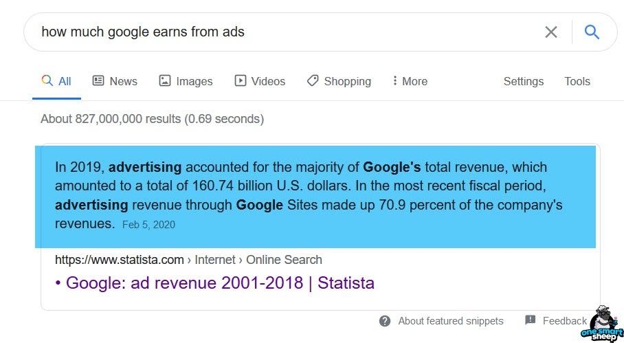 How Much Google Earns 1